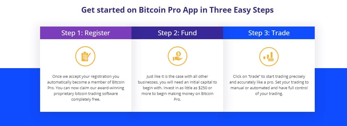 Bitcoin Pro Reviews – Get started with it